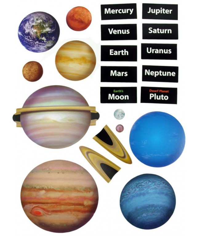Display Accents Planets