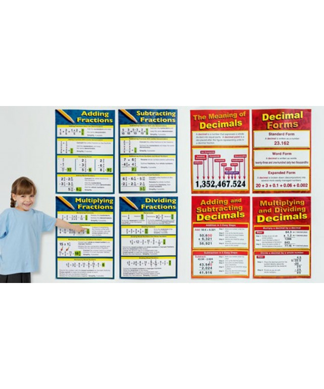 Fractions Bulletin Board Set
