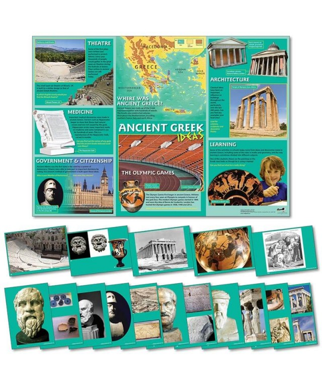 Ancient Greek Ideas Poster and Picture Cards A4