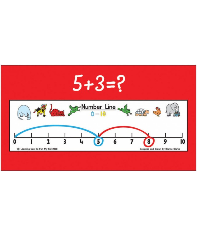 300mm x 1m Wall Number Line Double Sided