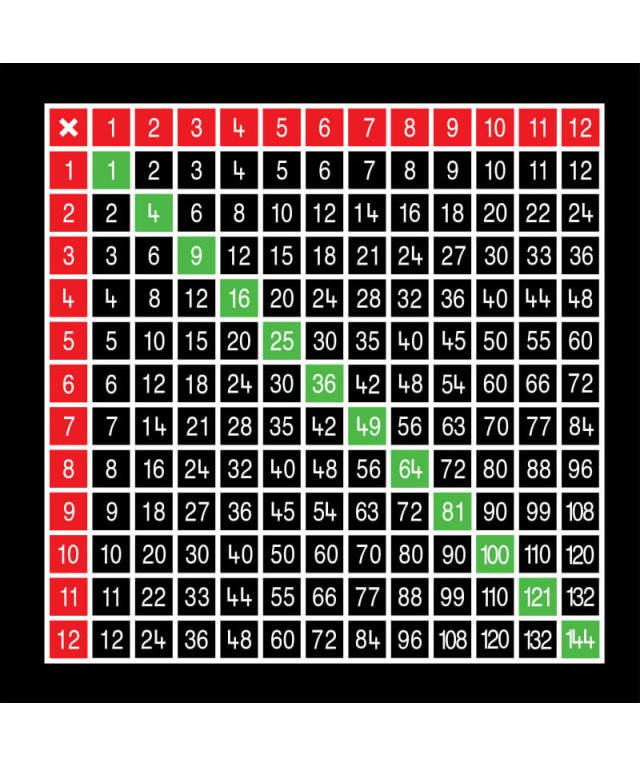 Multiplication Table 12x12 Small Full Solid
