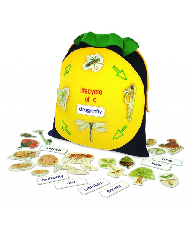 Class Lifecycle Bag